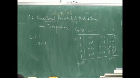 1090430工程統計學