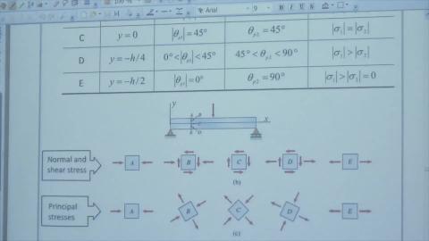 材料力學(二)20200505.mp4
