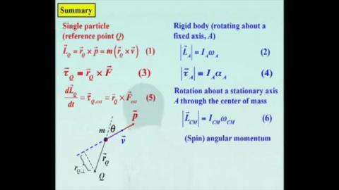 Solution: GP 10-5