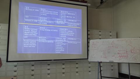 108-2考古學理論方法專題20200513-4_2