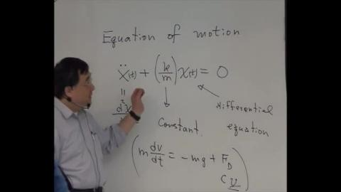 The equation of motion of SHM: solution