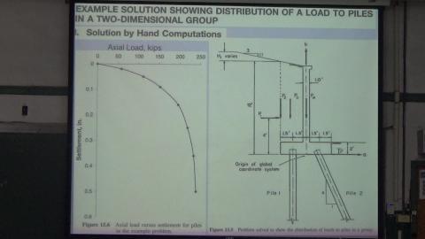 樁基礎分析與設計0610
