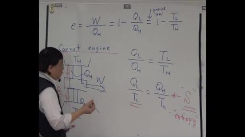 Thermodynamic temperature and the 3rd law of TD