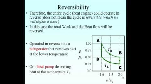 Heat pump and Refrigerator