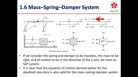 Dynamics of Structures (20200923-3).mp4