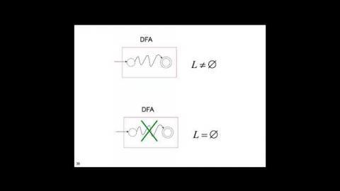 Theory of Computation 1021