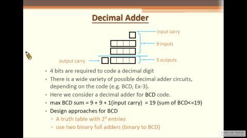 11/17 數位系統導論 Part1