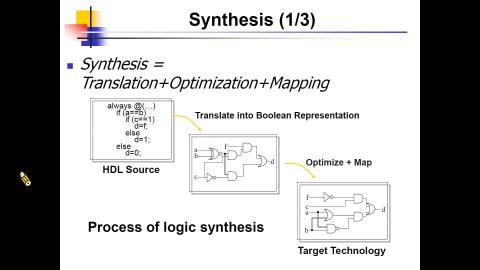11/21 數位系統FPGA設計