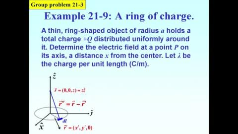 GP 21-3: A ring of charges