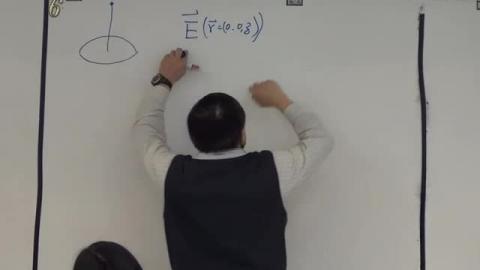 Example: GP 21-4