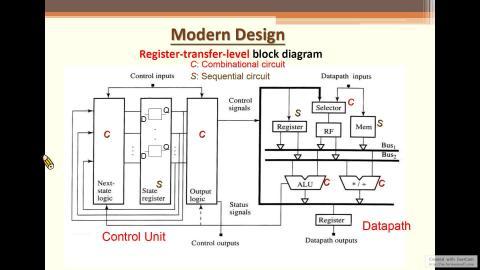12/29 數位系統導論 Part1