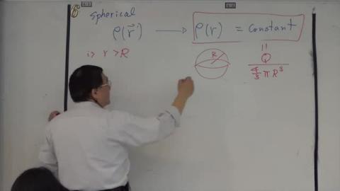 Solution: GP22-2