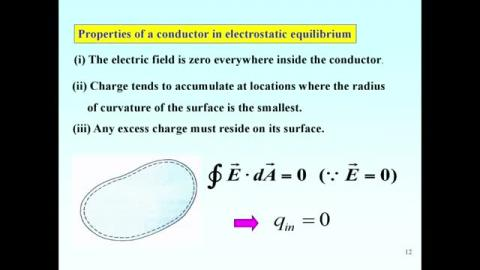 Properties of a conductor in electrostatic equilibrium