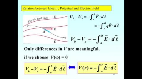 Definition of electric potential energy