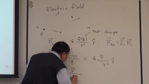 E-field for discrete charges