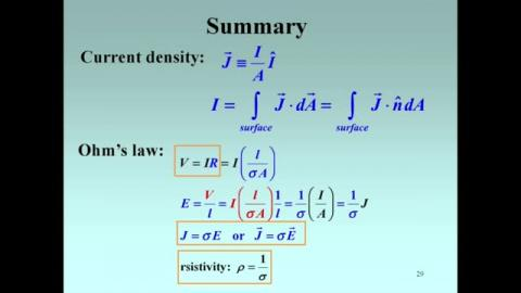 Summary: current density and Ohm's law