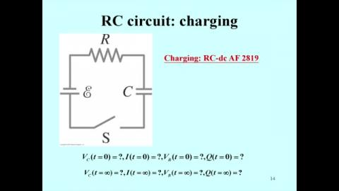 The initial /final condition for a charging/discharging RC circuit