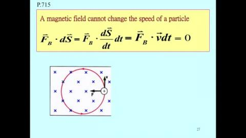 Magnetic force: a moving charge particle in magnetic field