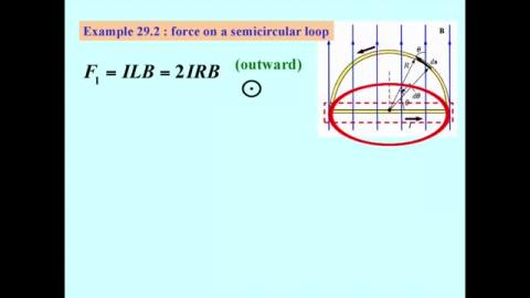Current loop and magnetic dipole moment