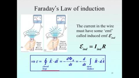 Faraday's law of induction (again)