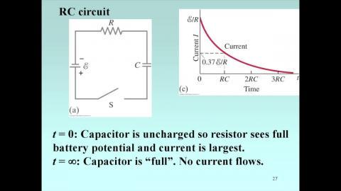 LR circuit: charging/discharging