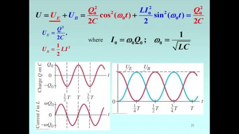 Energy in LC oscillation
