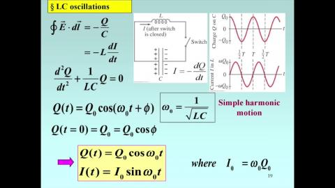 Summary: LC oscillation