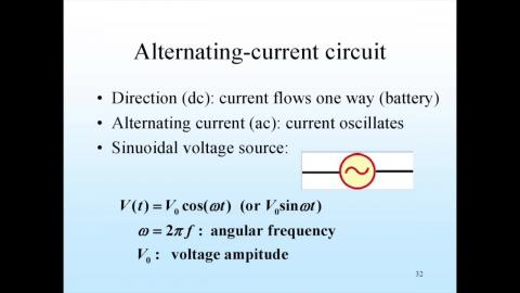 Leading/lagging in simple AC circuit