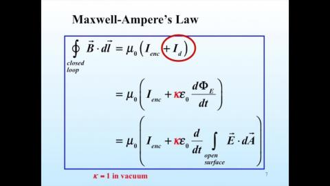 Displacement current and Maxwell-Ampere law