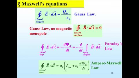 Maxwell's equations and the discover of the radio wave