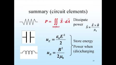 Summary: energy flow
