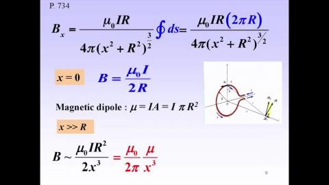 Comment on the magnetic field of a circular loop -I