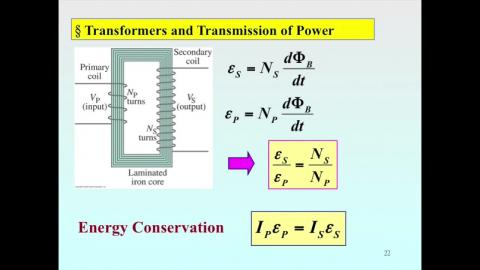 Transformers and Transmission of power