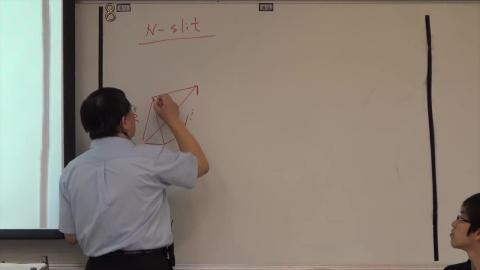 Diffraction grating (N-slit)