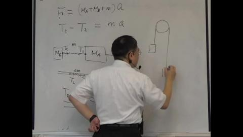 What is the constraint equation?