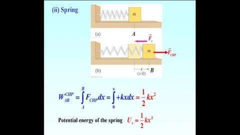 Example 2: the potential of a spring