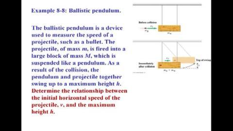 Example: Ballistic oendulum