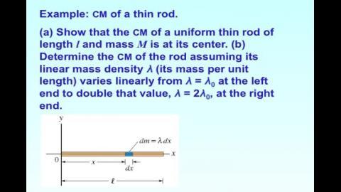 Center of mass: continuous mass
