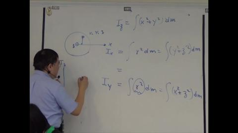 comment on calculation of the moment of inertia