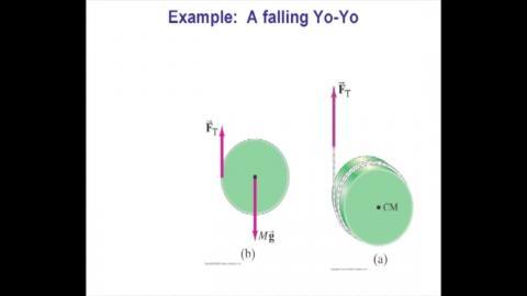Solution: A falling Yo-Yo