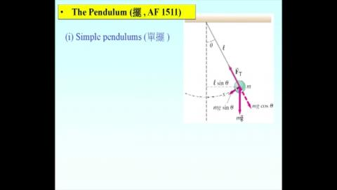 Simple pendulum: equation of motion from Newton's 2nd law