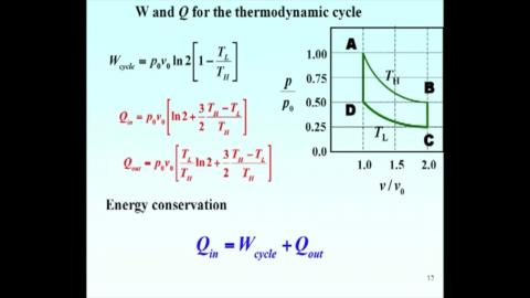 Heat engine and efficiency
