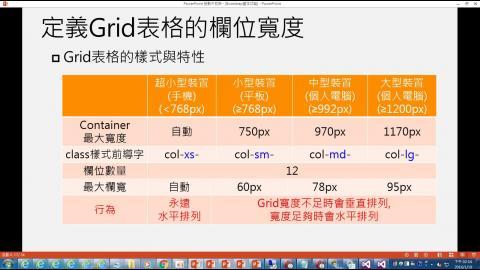 響應式網頁設計(基礎班)-5