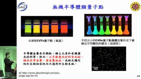 石墨烯量子點與光學檢測介紹一