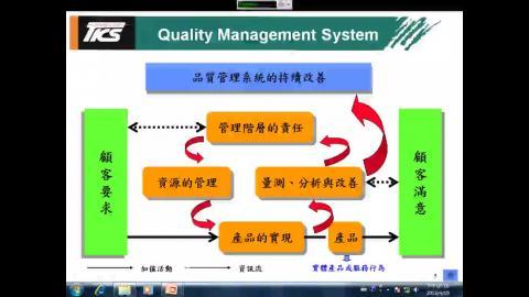 品質管理的規劃與運作