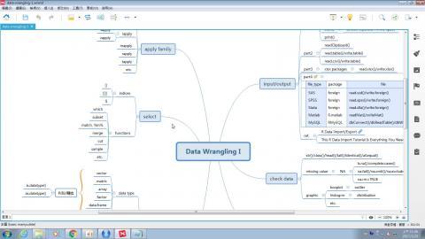 1060328R語言數據整理基礎篇(6)