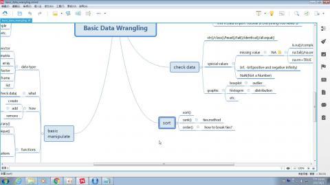 R語言數據整理_1060803_3