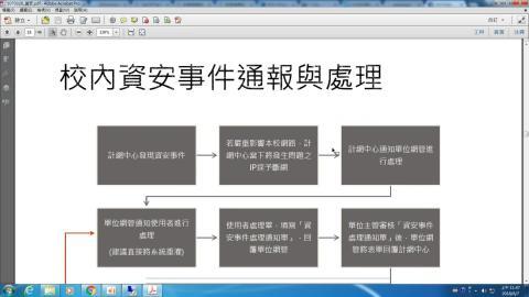 上課實況:校園資安基礎知識(2)