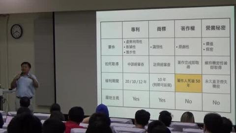 校園著作權議題與相關學術倫理探討_3.mp4