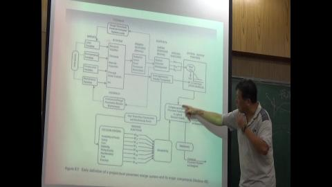 20200323 鋪面管理系統 4.MTS